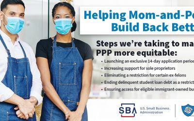 Exclusive App Period for Small Business PPP Loans